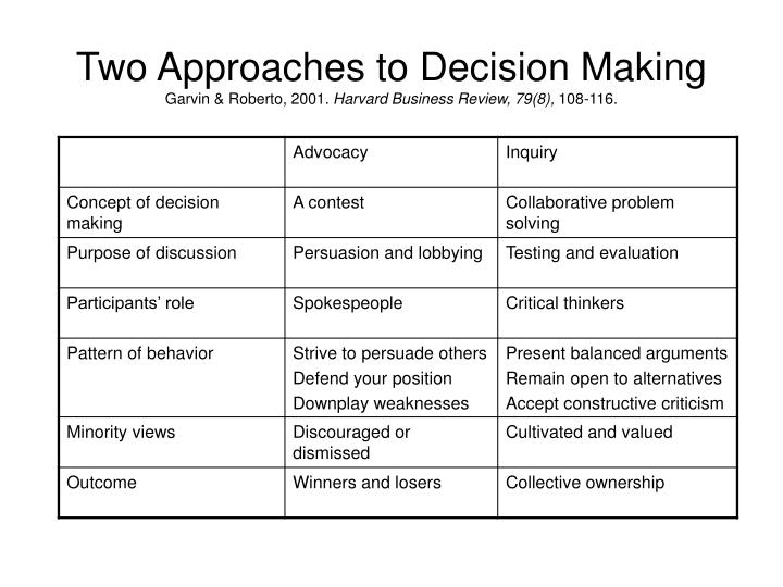 Two Approaches to Decision Making