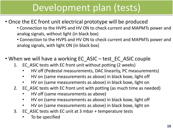 Development plan (tests)