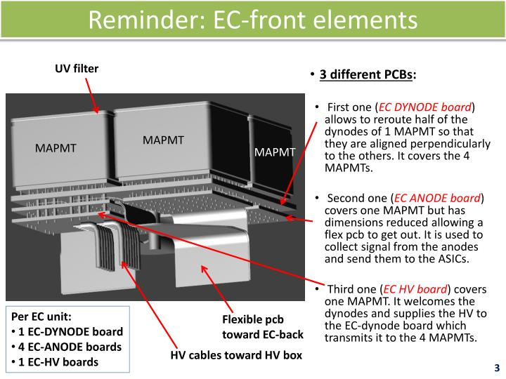 Reminder ec front elements