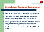 greenhouse business benchmarks