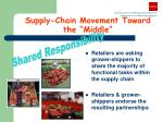 supply chain movement toward the middle