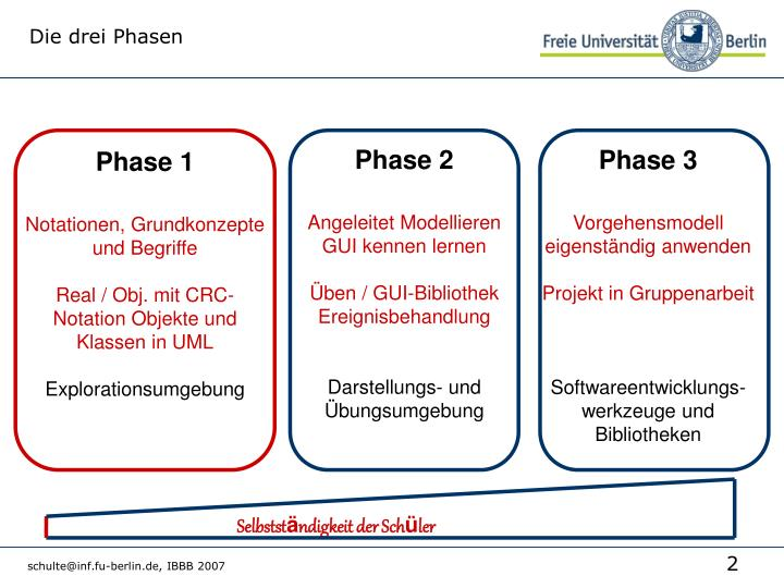 Die drei Phasen