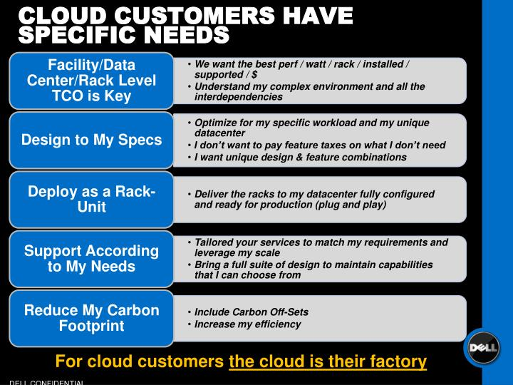 CLOUD CUSTOMERS HAVE SPECIFIC NEEDS