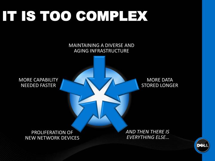 IT IS TOO COMPLEX