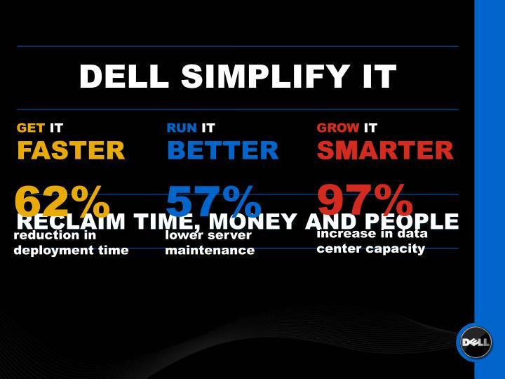 DELL SIMPLIFY IT
