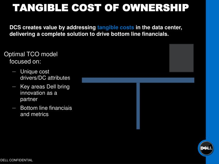 TANGIBLE COST OF OWNERSHIP