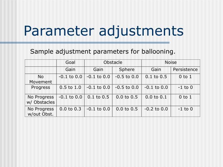 Parameter adjustments