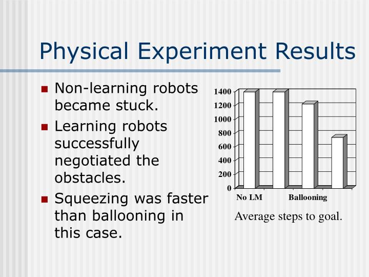 Physical Experiment Results