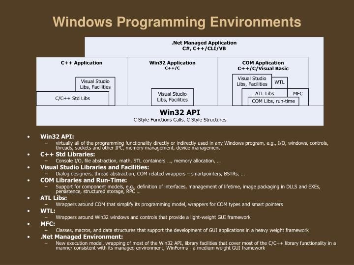 Windows programming environments1