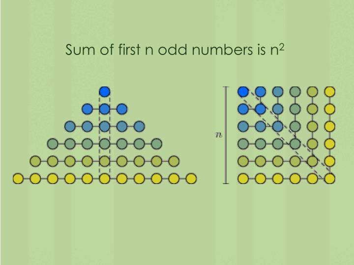 Sum of first n odd numbers is n