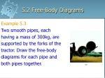 5 2 free body diagrams28