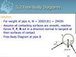 5 2 free body diagrams30