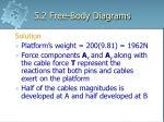 5 2 free body diagrams35