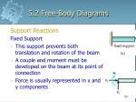 5 2 free body diagrams7