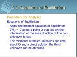 5 3 equations of equilibrium7