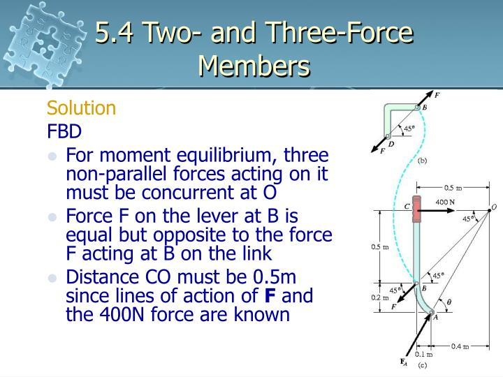 5.4 Two- and Three-Force Members