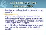 5 5 equilibrium in three dimensions fbd