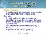5 5 equilibrium in three dimensions fbd1