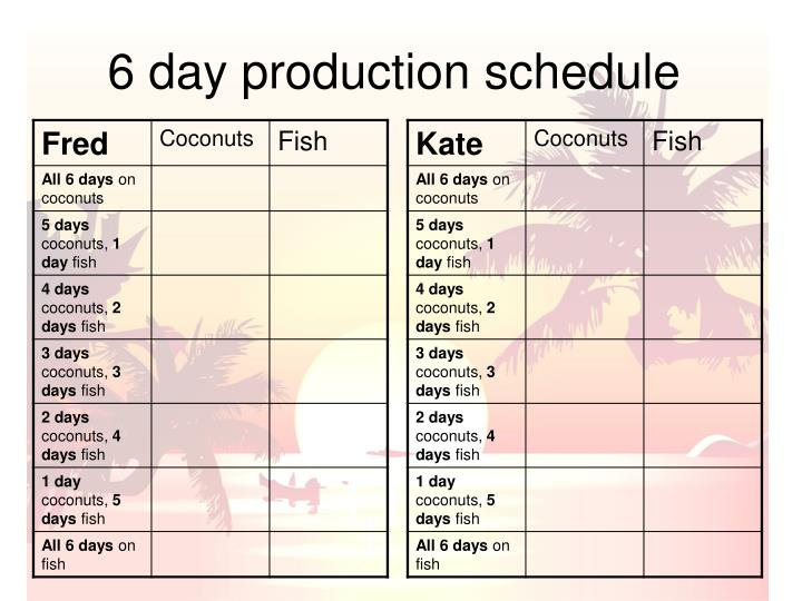 6 day production schedule
