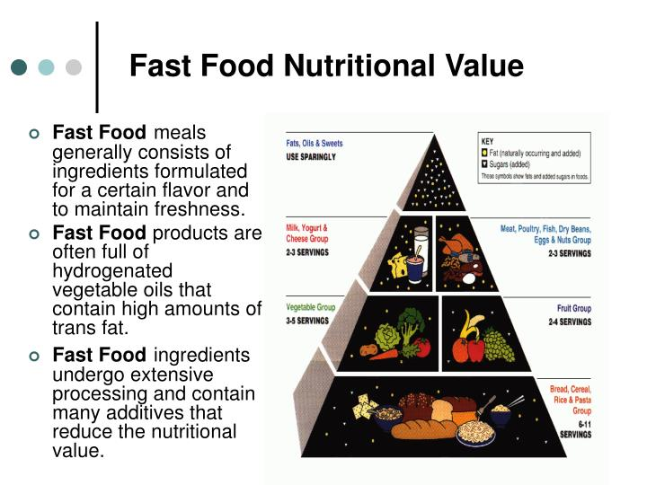 Fast Food Nutritional Value