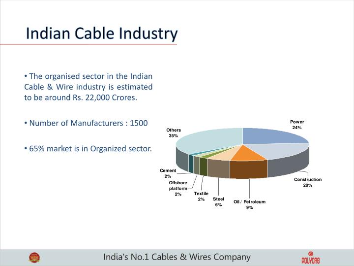Indian Cable Industry