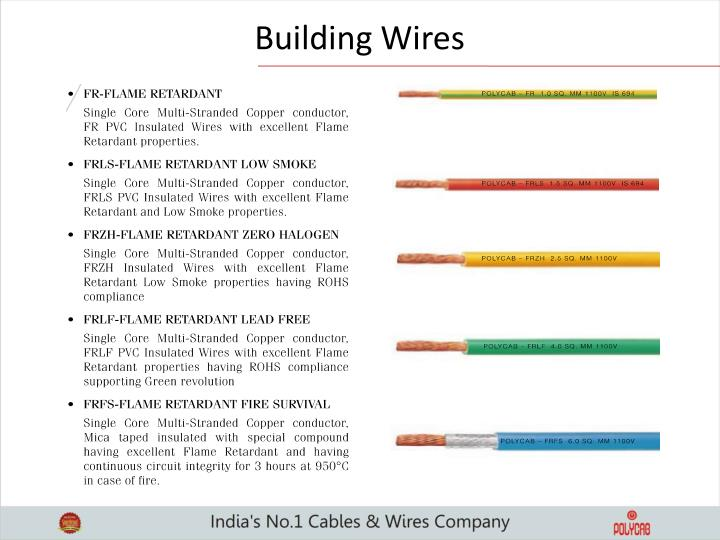 Building Wires
