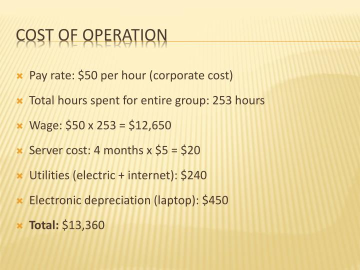 Pay rate: $50 per hour (corporate cost)