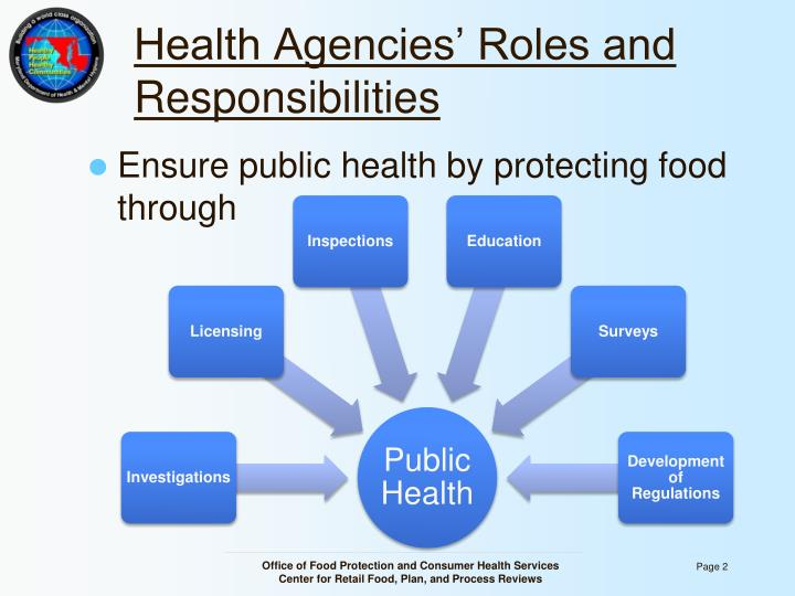Health agencies roles and responsibilities