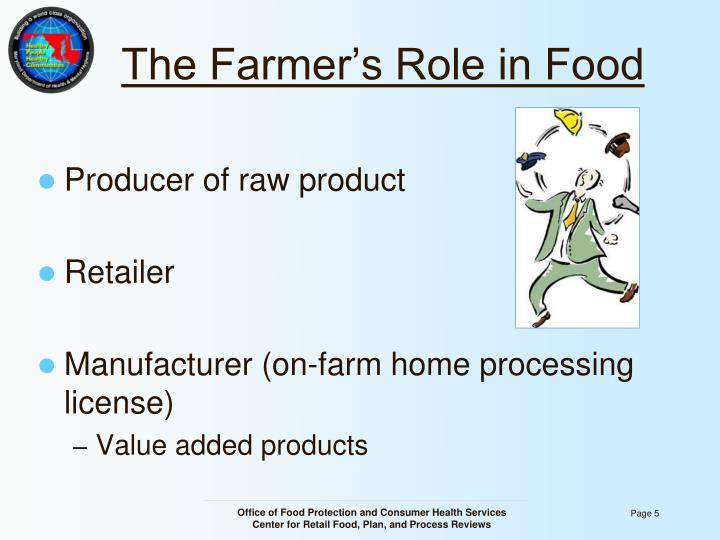 The Farmer's Role in Food