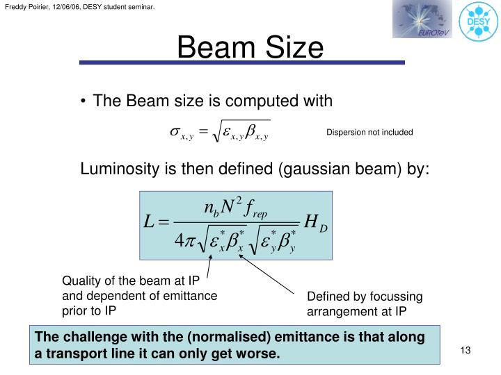 Beam Size