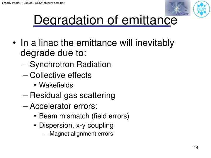 Degradation of emittance