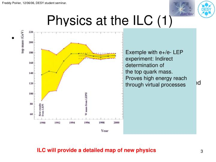 Physics at the ilc 1