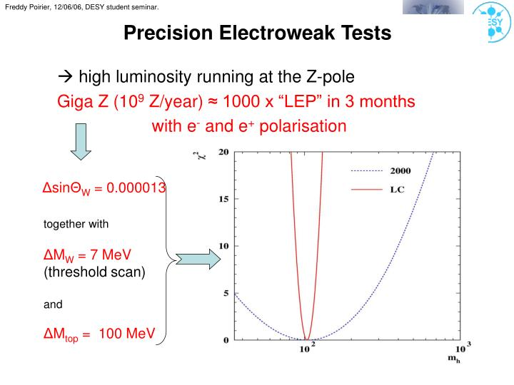 Precision Electroweak Tests