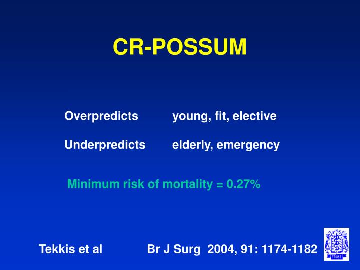 CR-POSSUM
