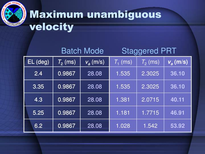 Maximum unambiguous velocity