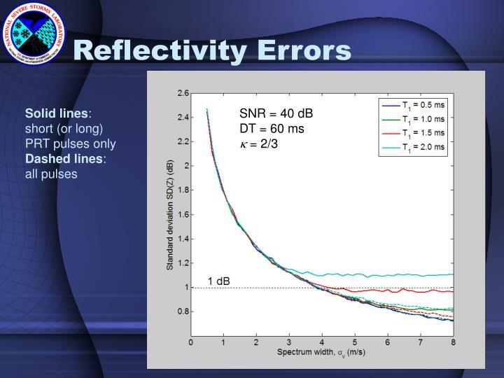 Reflectivity Errors