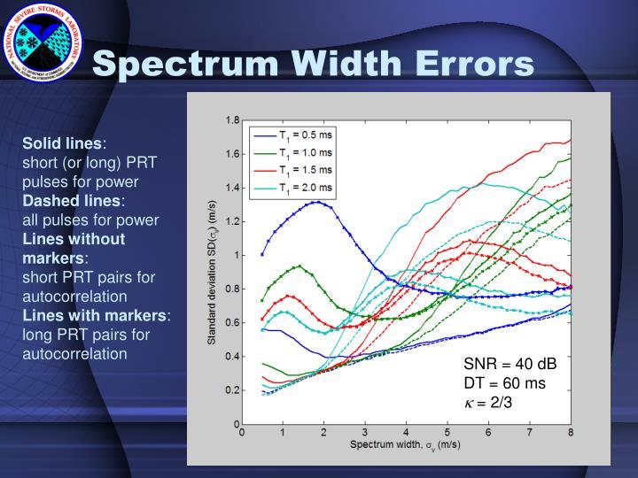 Spectrum Width Errors