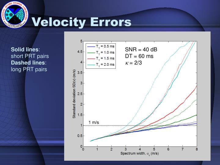 Velocity Errors