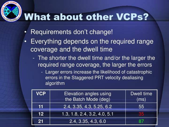 What about other VCPs?