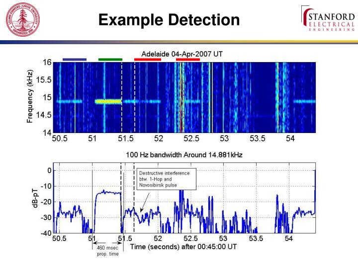 Example Detection