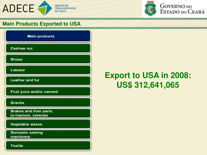 Main Products Exported to USA