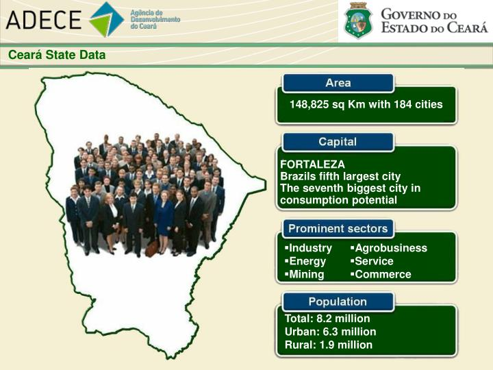 Ceará State Data