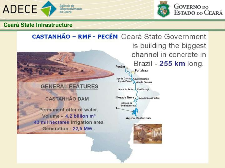 Ceará State Infrastructure