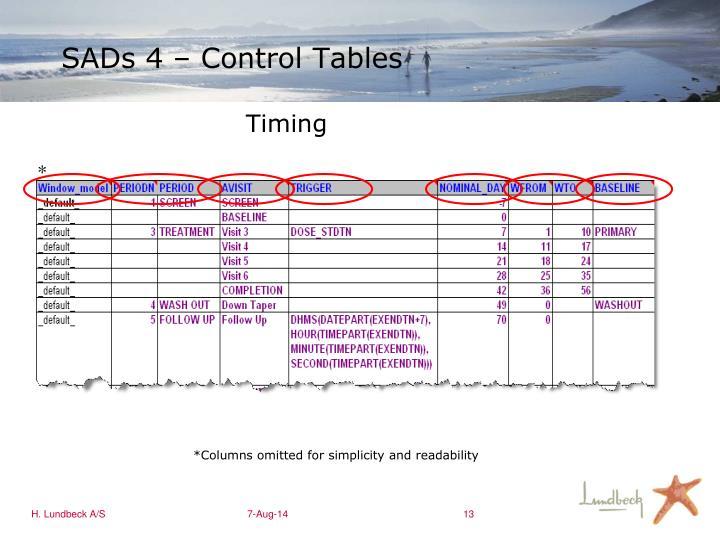 SADs 4 – Control Tables