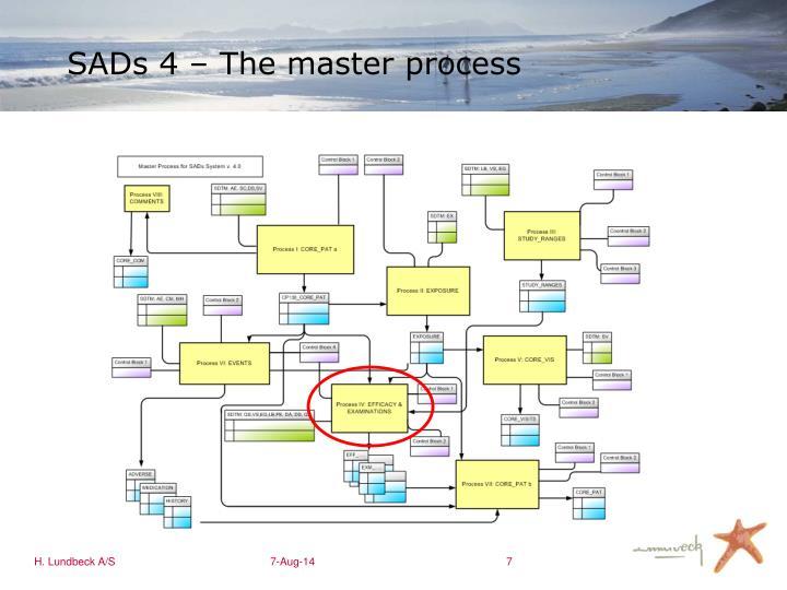 SADs 4 – The master process