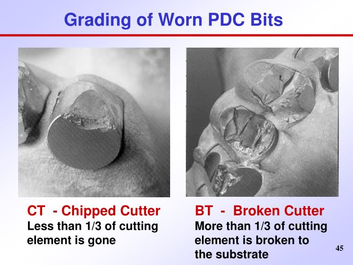 Grading of Worn PDC Bits