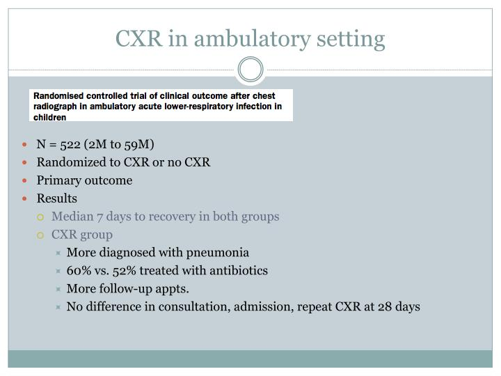 CXR in ambulatory setting