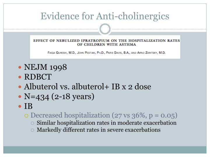 Evidence for Anti-cholinergics