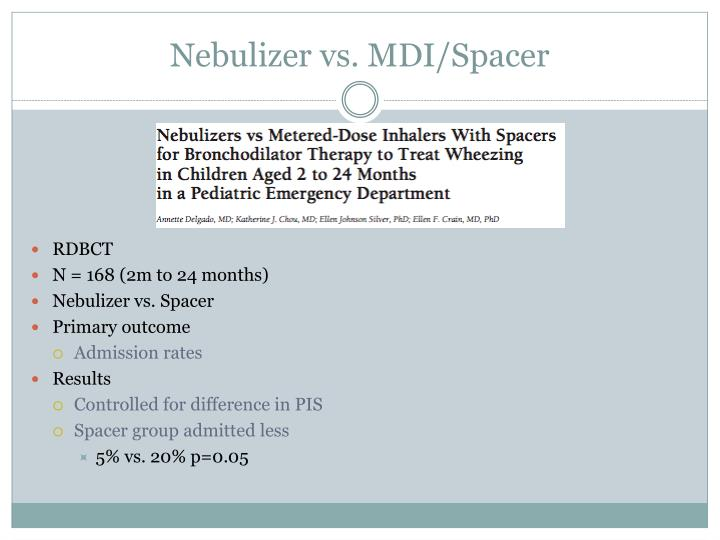 Nebulizer vs. MDI/Spacer
