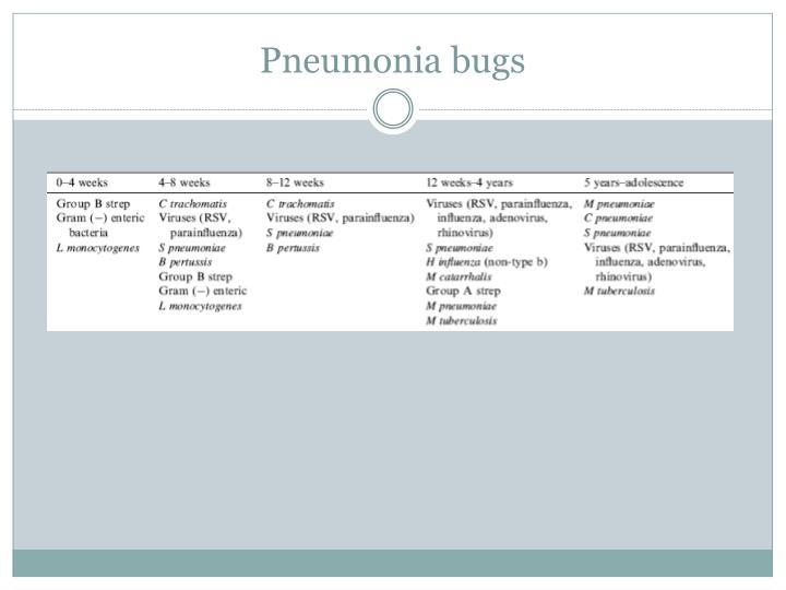 Pneumonia bugs
